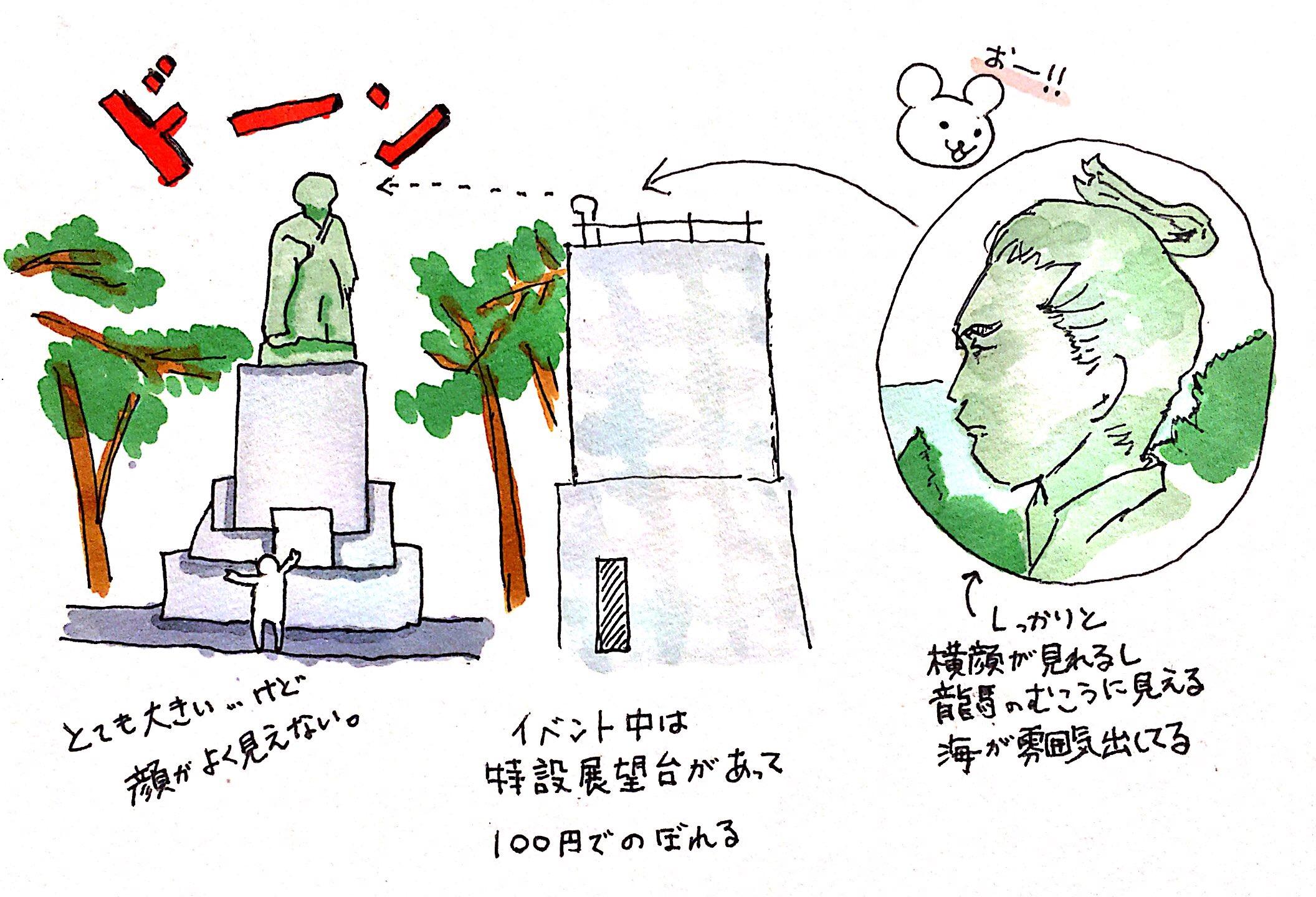 龍馬像のイラスト