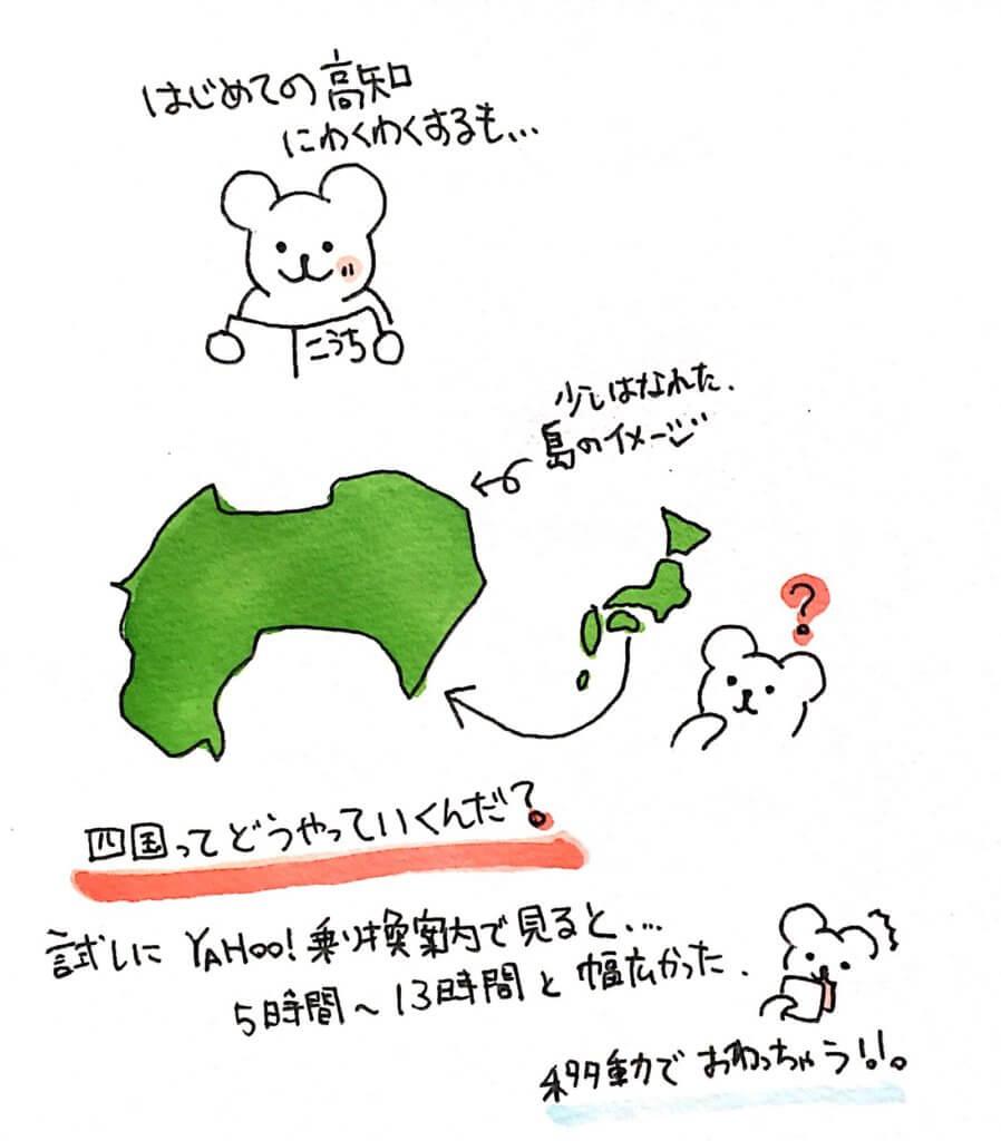 本州から四国へはどのように行くのか?